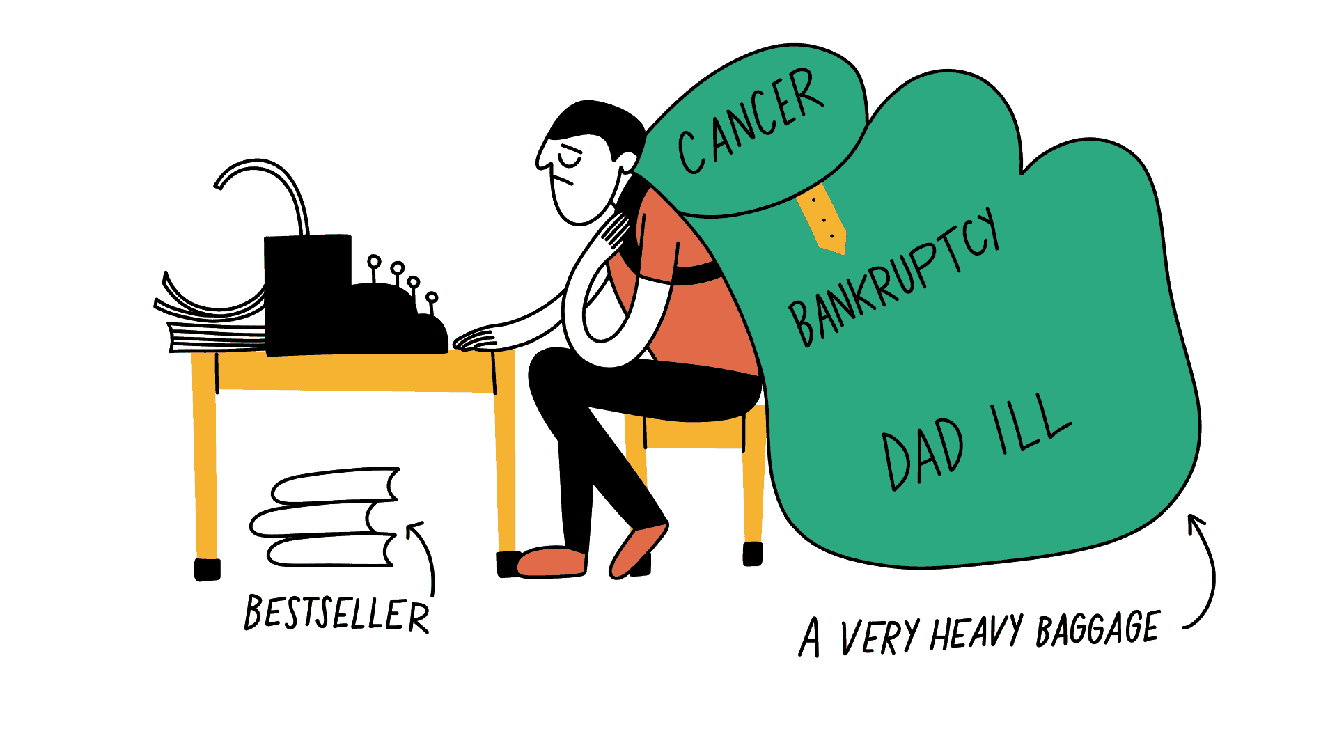 illustration of the author suffering under the weight of three loads on his back: his cancer, his bankruptcy, and his father's illness.